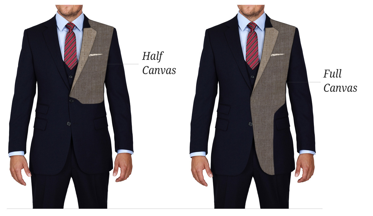 What To Wear With A Blazer – Winning Combinations What To Wear With A Blazer – Winning Combinations new picture