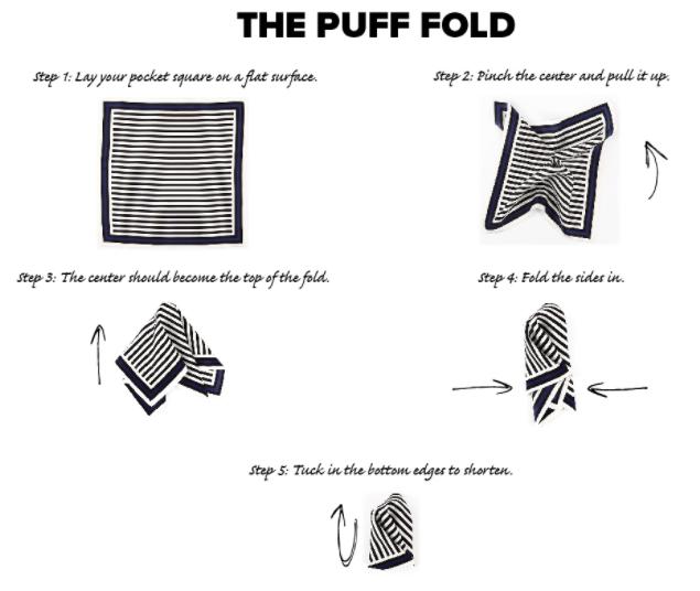 Puff Fold Schema