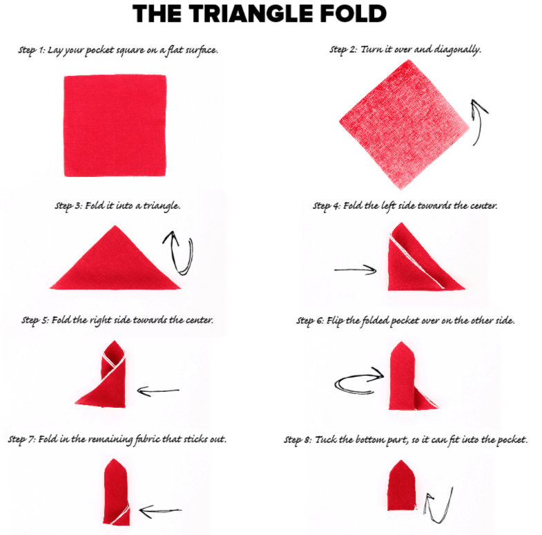 Triangle Fold Schema