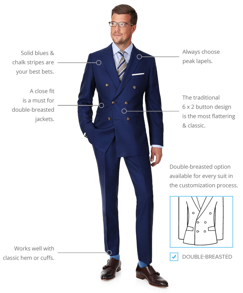 Double-Breasted Suits: How to wear the trend